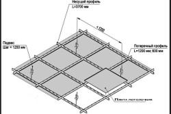 Схема сборки потолка из пластиковых панелей