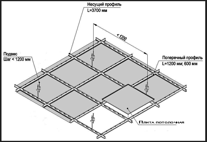 Схема сборки потолка из
