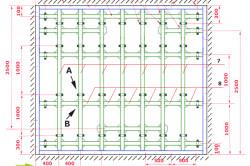 Схема выполнения большого радиуса изгиба