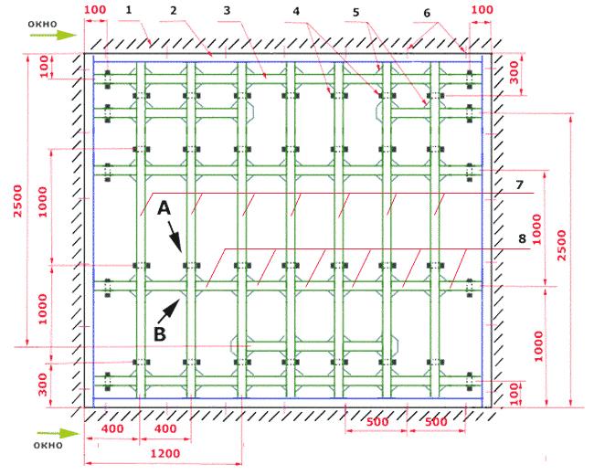 Потолок из гипсокартона схема