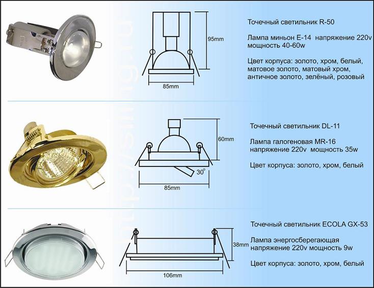 Виды светильников для натяжных