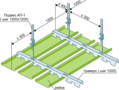 Схема монтажа реечного потолка для ванной