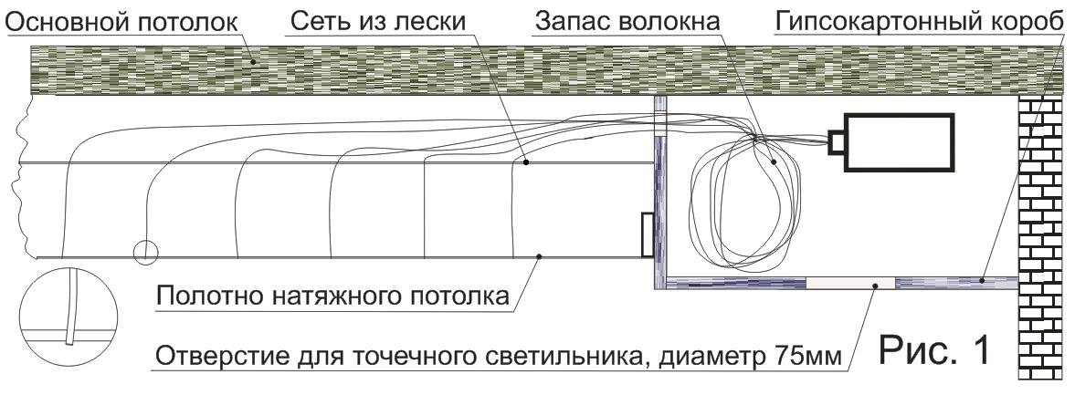 """Схема монтажа потолка """"Звездное небо"""""""