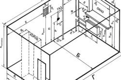 Схема расчета площади потолка