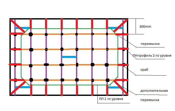 Схема монтажа второго уровня