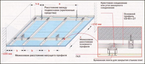Монтажная схема подвесного потолка в ванной