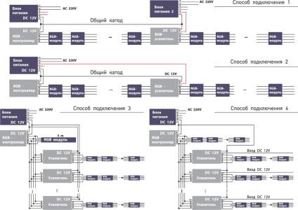 Принципиальная схема подключения светодиодной RGB - ленты различными способами