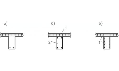 Схема расположения арматуры