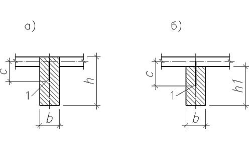 Схема эксцентричности стыков элементов в узлах