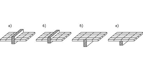 Схема моделирования ребристого перекрытия или плиты (комбинированная модель)