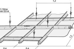 Схема нахождения площади натяжного потолка