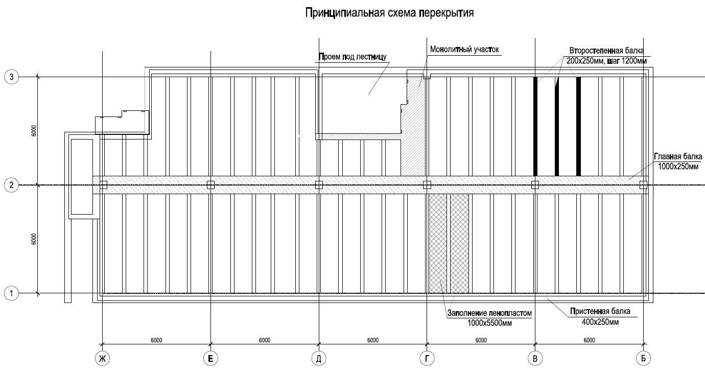 Расходомерная диафрагма обозначение на схеме