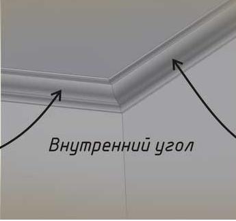 После обрезки углов проверьте посадку и точность состыковки.
