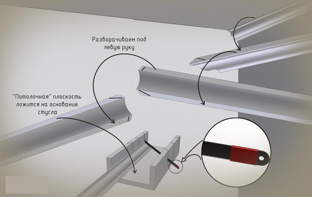 Схема подрезки планки внутреннего угла потолочного плинтуса.