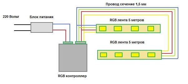 Схема заделки проводов.
