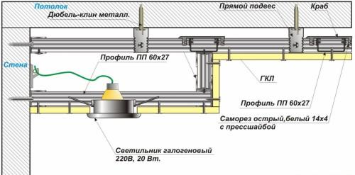 Схема двухуровневого подвесного потолка из гипсокартона.