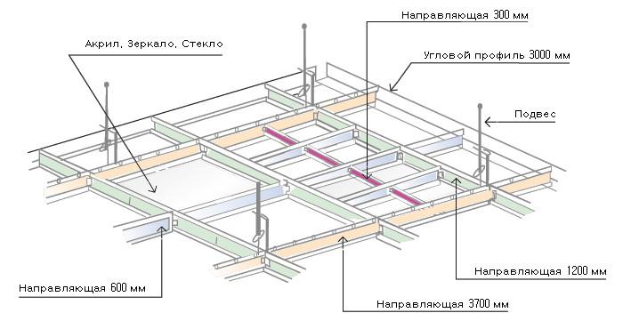 Схема установки реечного подвесного потолка.