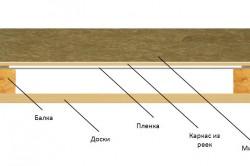 Схема утепления потолка минеральной ватой.