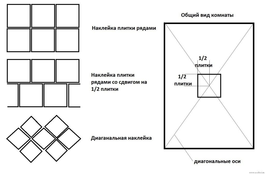 Схема монтажа потолочной плитки