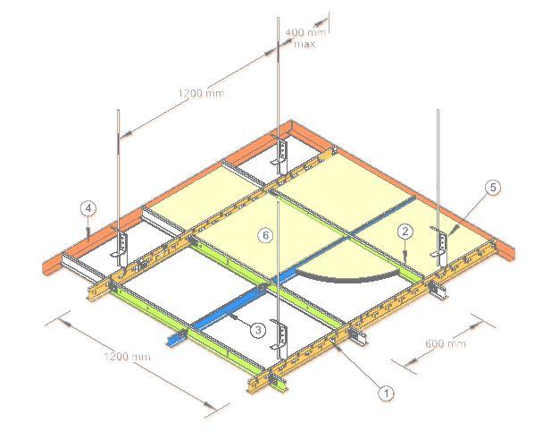 Схема устройства каркаса зеркального потолка: 1 - Основная направляющая, 2 - Поперечная направляющая, 3 - Поперечная направляющая, 4 - Уголок пристенный, 5 - Подвес, 6 - Зеркальный модуль