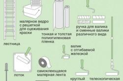 Инструменты для подготовки и покраски потолка