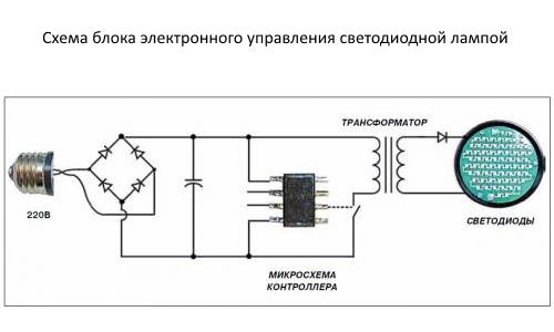Cхема блока электронного управления светодиодной лампой