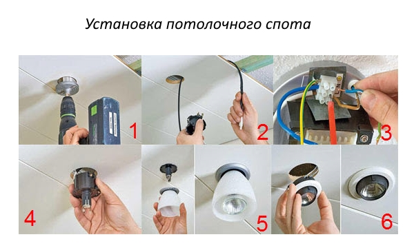 Как сделать точечные светильники