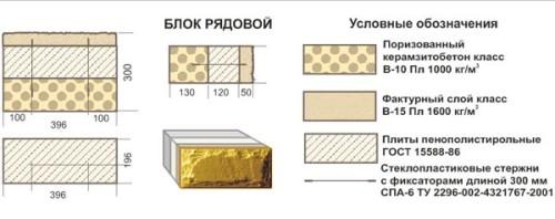 Монолитная плита из керамзитобетона пигмент для бетона белый купить в москве