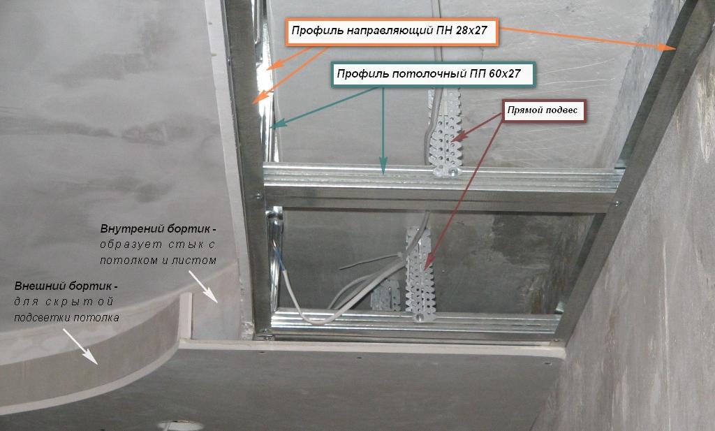 Двухуровневый потолок из гипсокартона своими руками монтаж