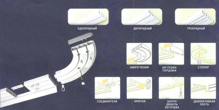 Крепление гардины к потолку: как повесить гардину