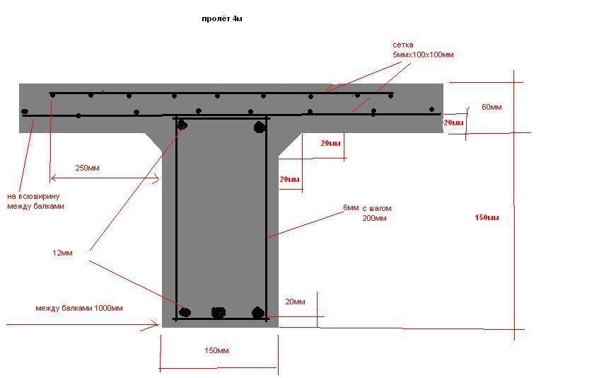 Рассчитать стоимость плит перекрытия плиты перекрытия