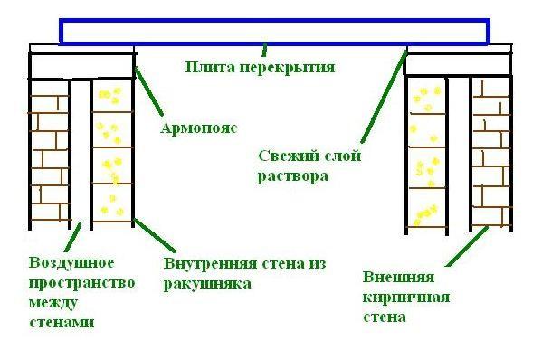 Плита перекрытия по3 размеры жби на камской