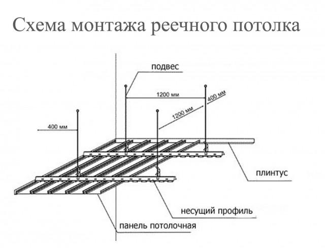 Реечный потолок схема монтажа 903